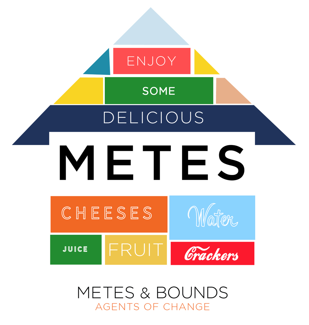 Promotional Printed Matter for Metes & Bounds Real Estate