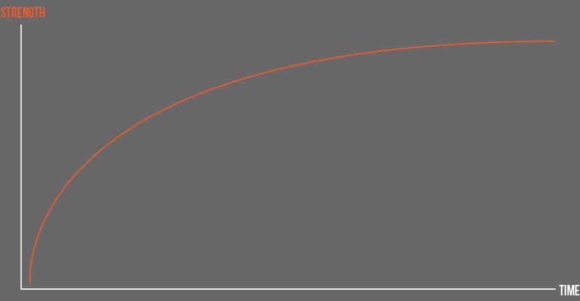 graph1