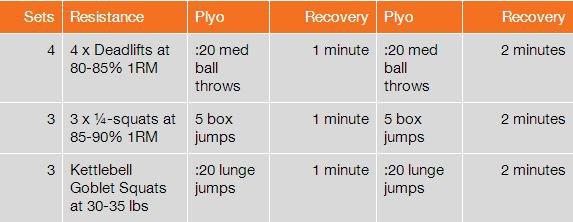 strength training program for runners pdf