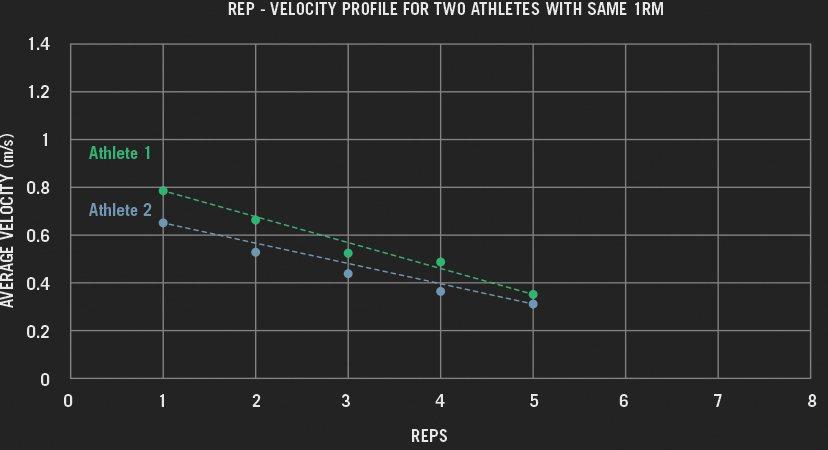 rep_velocity
