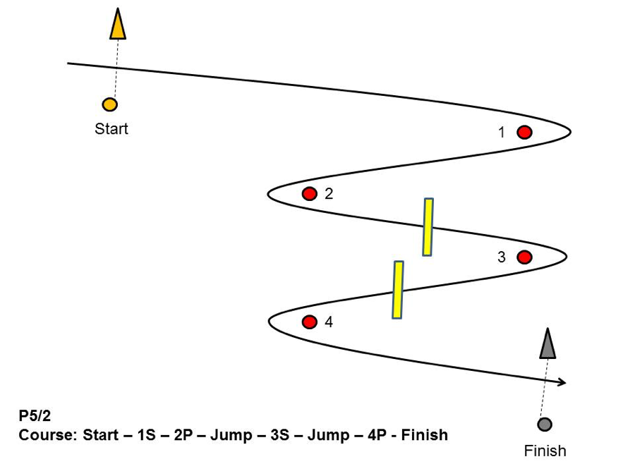 Figure 2. Sample course with obstacles if wind is 12 knots or above