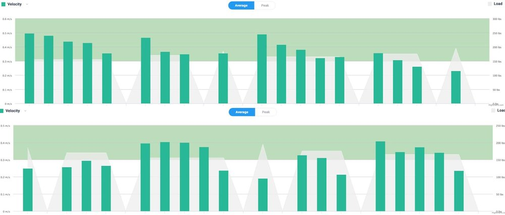 velocity graph.jpg