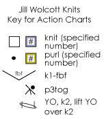 Jill Wolcott chart key.jpg