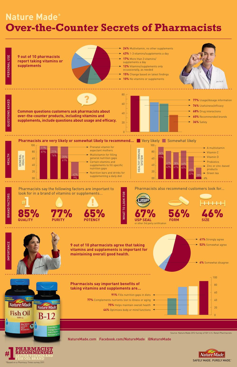 NM_infographic_E2.jpg