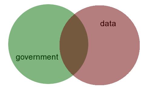 governemnt_data_vd.png