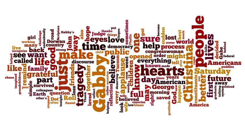 Obama Wordle