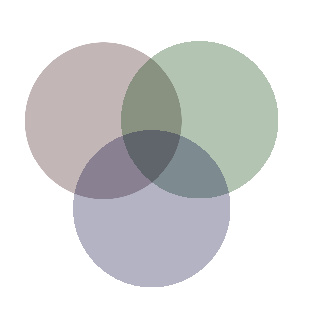 Visio Venn Diagram: The Data Science Venn Diagram