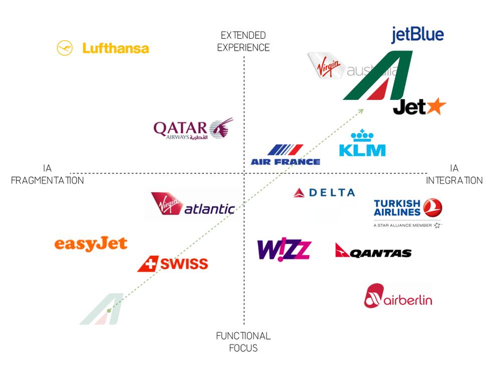 Alitaliaanalysis.jpg