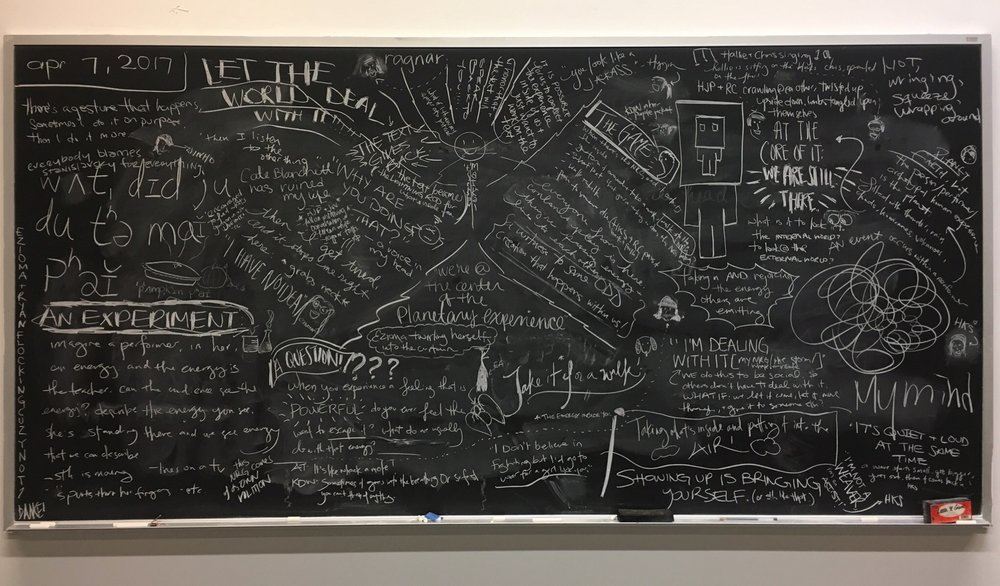 Chalkboard notes from Michael Chekhov class on April 7, 2017