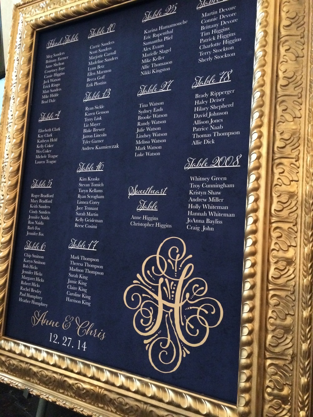 Wedding Escort Seating Chart