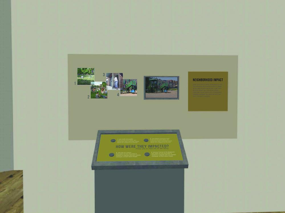Community Impact Interactive