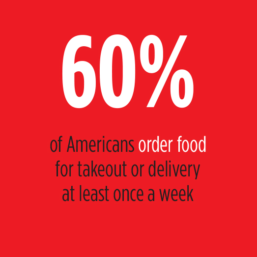 Americans Order Delivery
