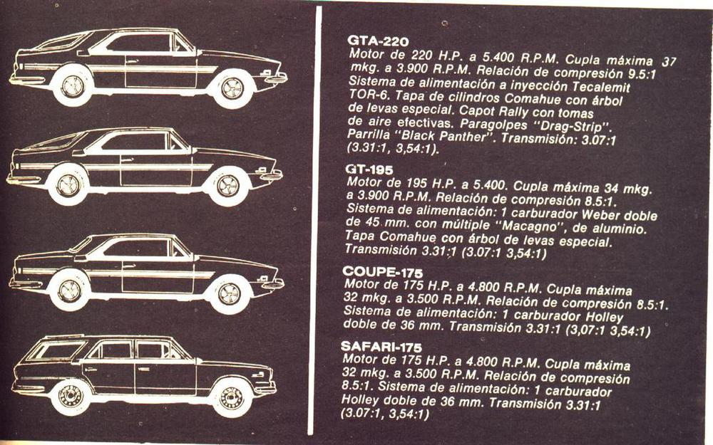 lutteral-comahue-specs