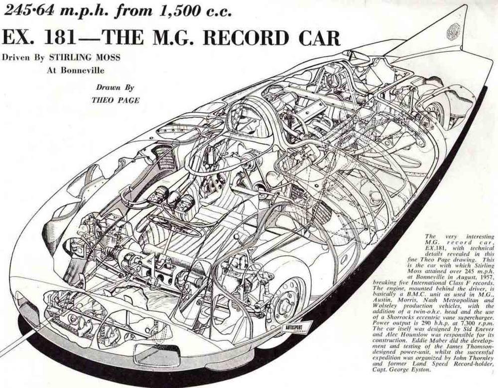MG EX181 cutaway