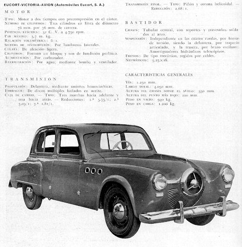 eucort 1951 victoriaavinng2.jpg
