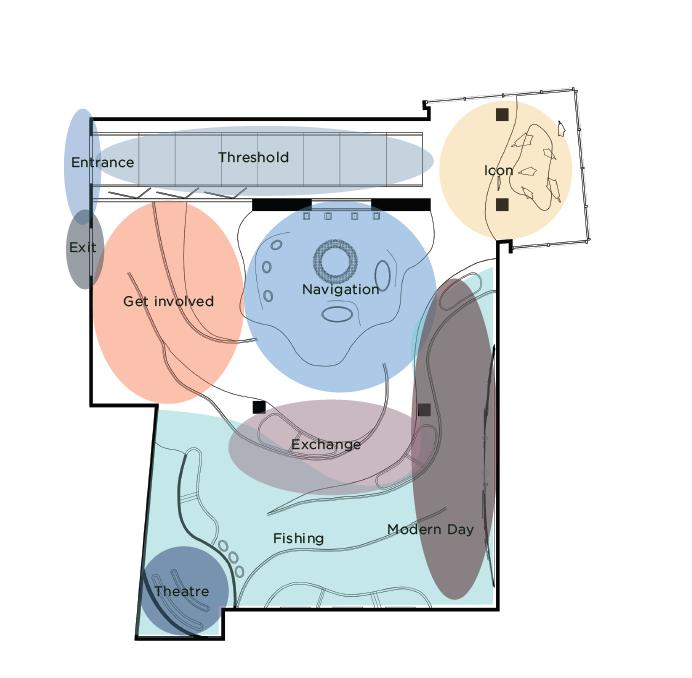 thematic floor plan