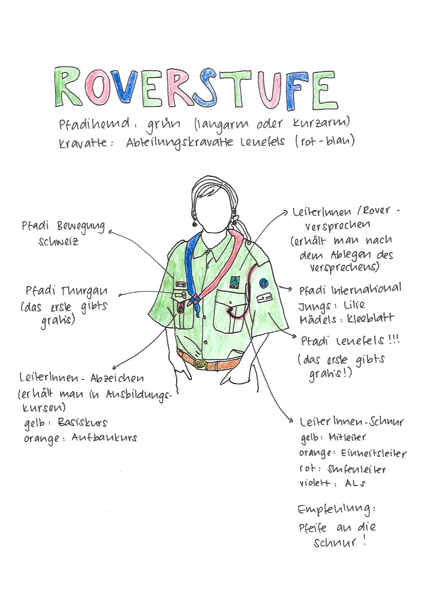 Ausrüstung_Roverstufe.jpeg