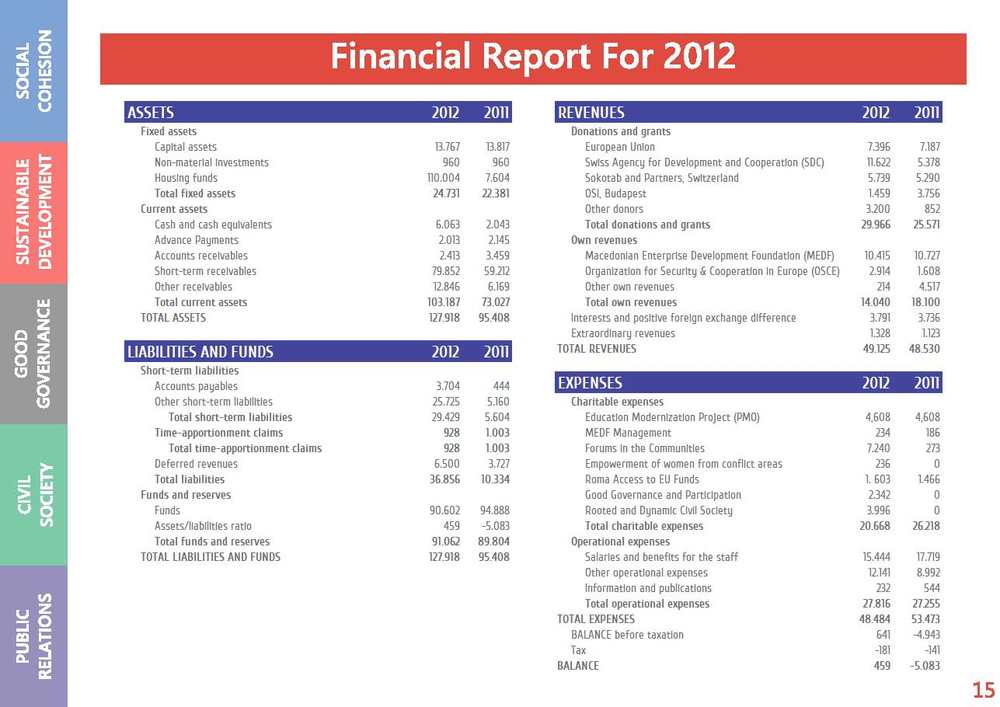MCIC 2009 Report_Seite_15.jpg