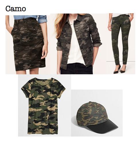 Fall 2014 trends: camo