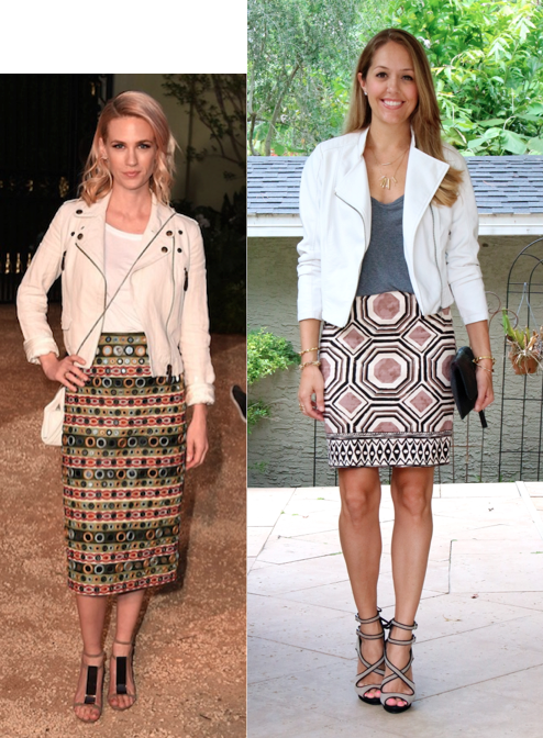 Inspiration: steve granitz/wireimage via  WhoWhatWear