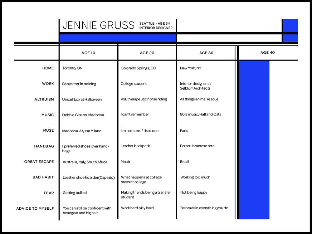 Jennie Gruss bio