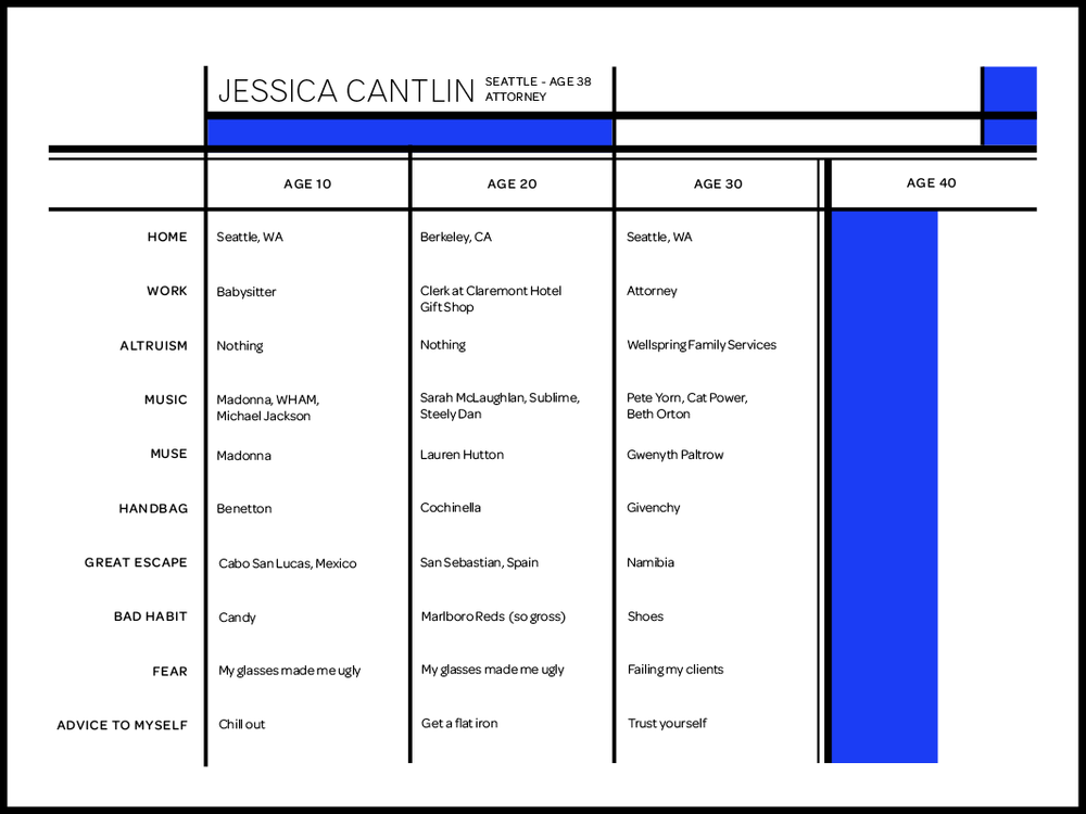 Jessica Cantlin Grid