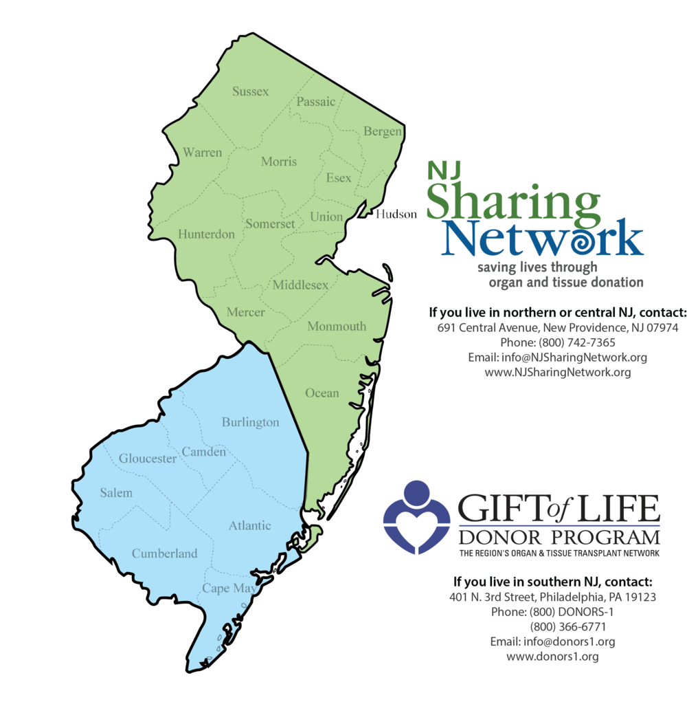 NJ Sharing Network (northern and central NJ counties  - green) Gift of Life Donor Program (southern NJ counties - blue)