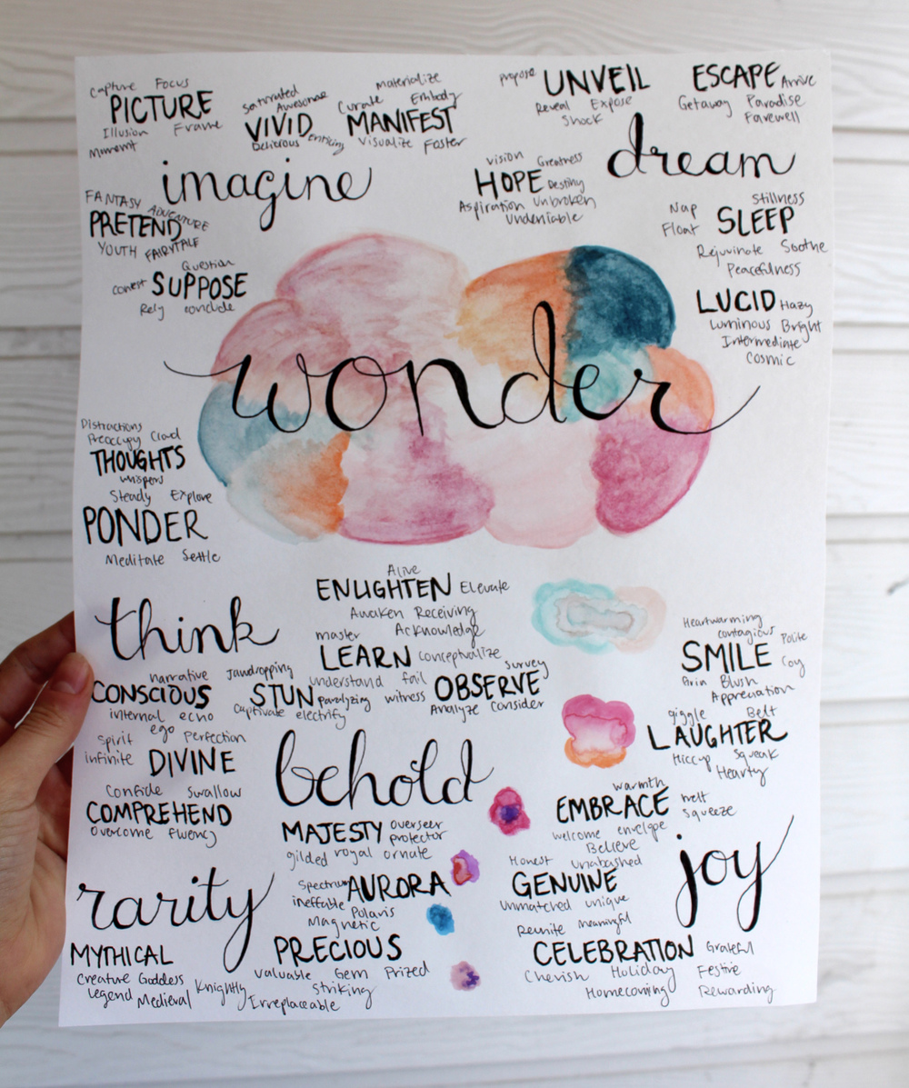 For my Intro to Creativity course, we were asked to create a mind map (a form of brainstorming that originates with a key word and branches off from that) using a medium of our choice. I decided to pair my passion for hand lettering with something I haven't tried before - watercolor. I liked this outcome of this assignment both for the visual appearance as well as what I learned from it: including how ideas relate to each other, pushing oneself to continuously find connections between ideas, and learning a new skill.