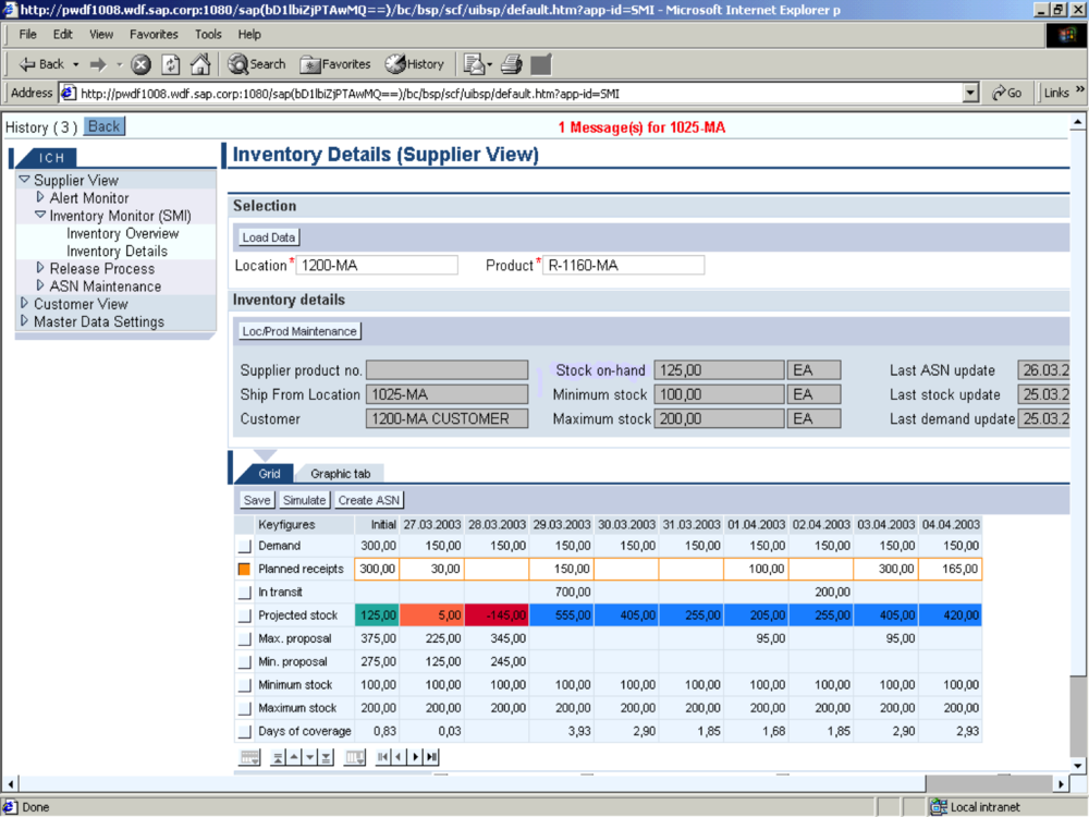 The inventory monitor detailed view in ICH 4.0