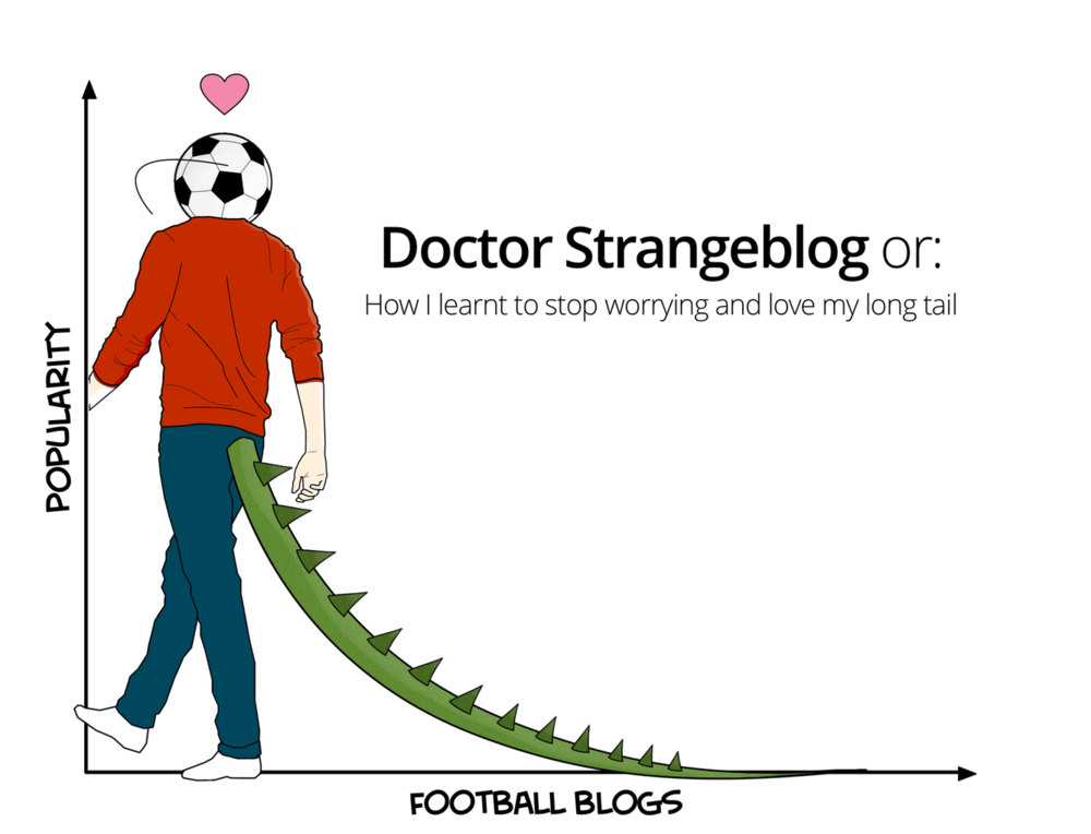 Doctor Strangeblog, or: How I learnt to stop worrying and love my long tail