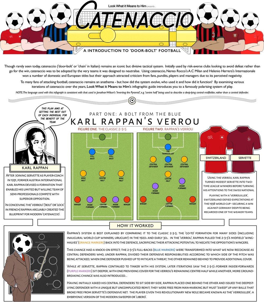 LWIMTH.Catenaccio.Part.One.jpg