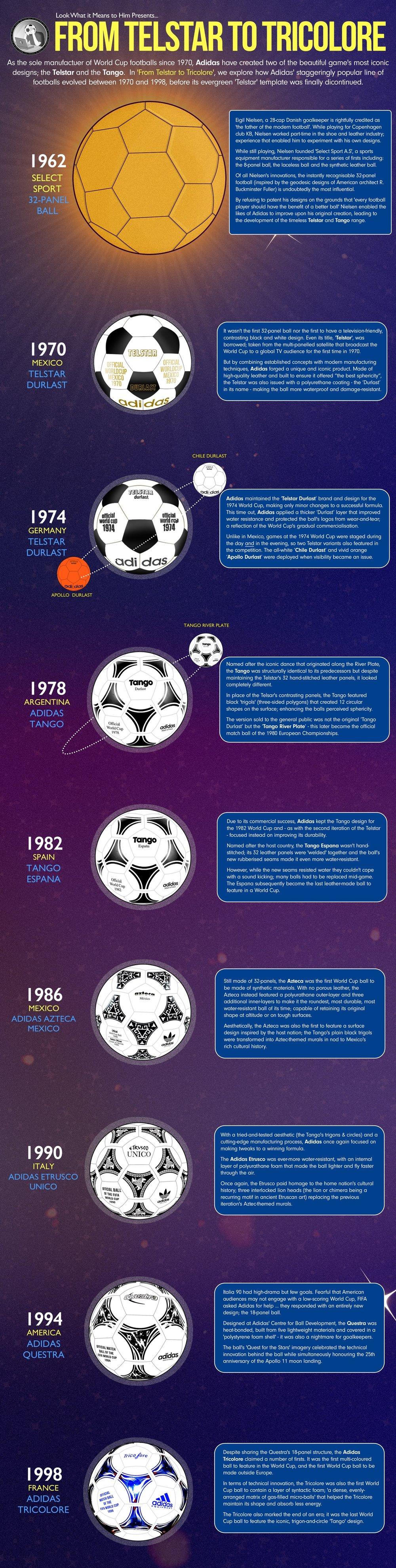 LWIMTH.Telstar.Tricolore.Infograph.jpg