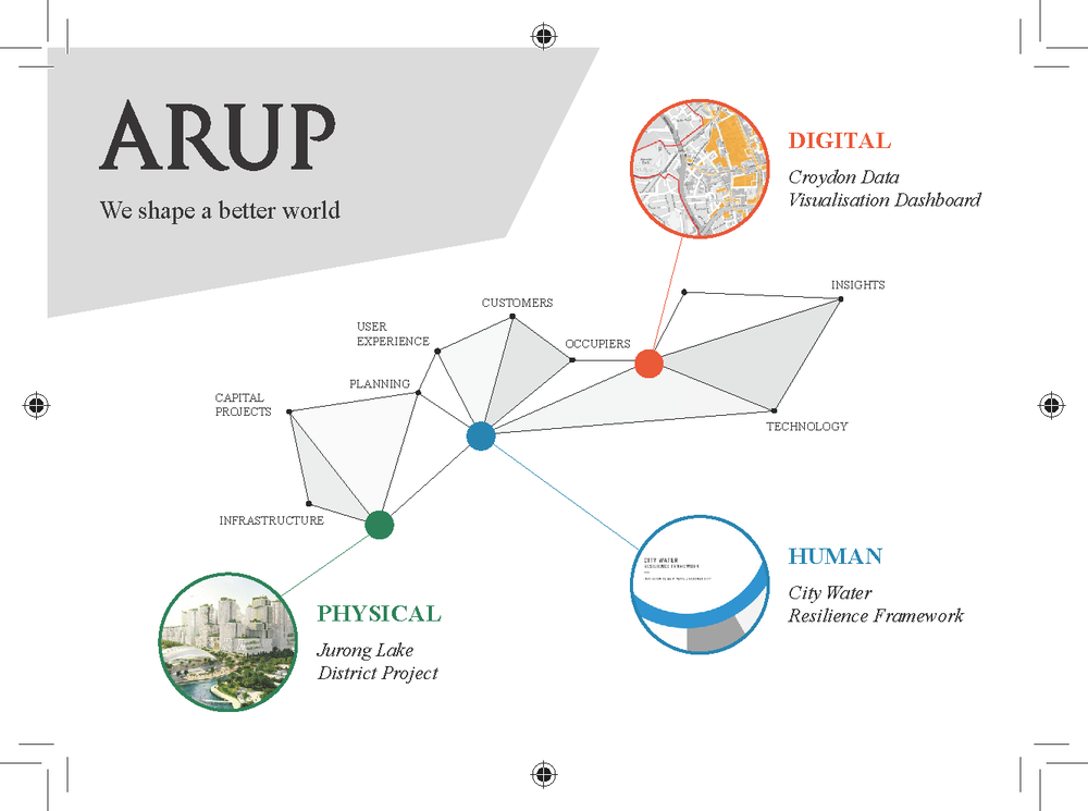 NWG Innovation Festival - Arup Advert.png