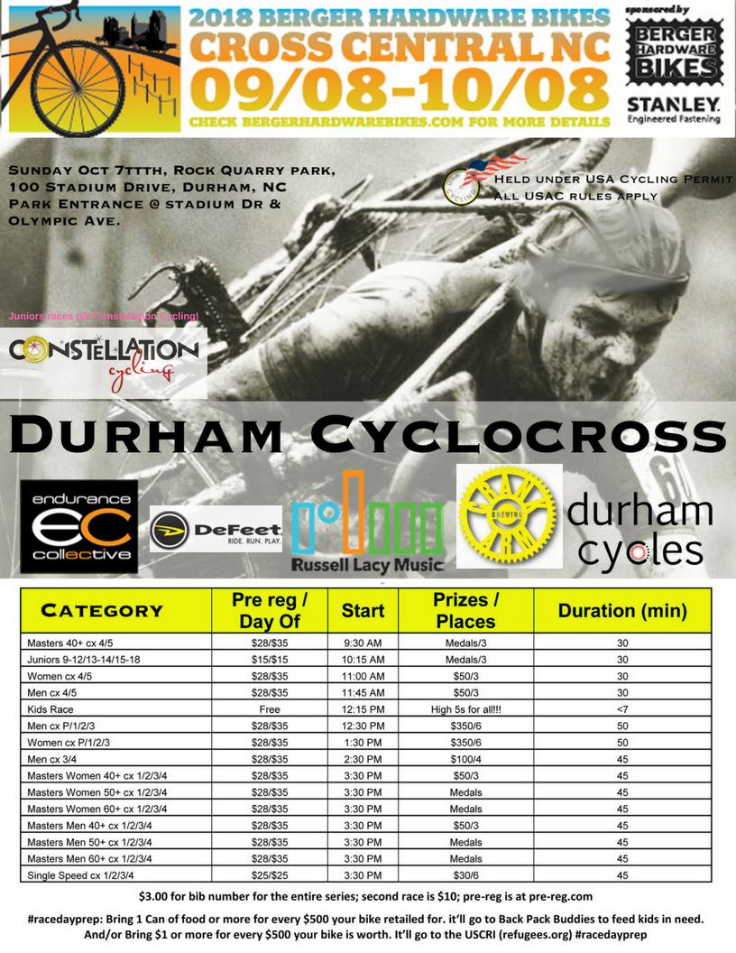 Durham Cycles V1.jpg