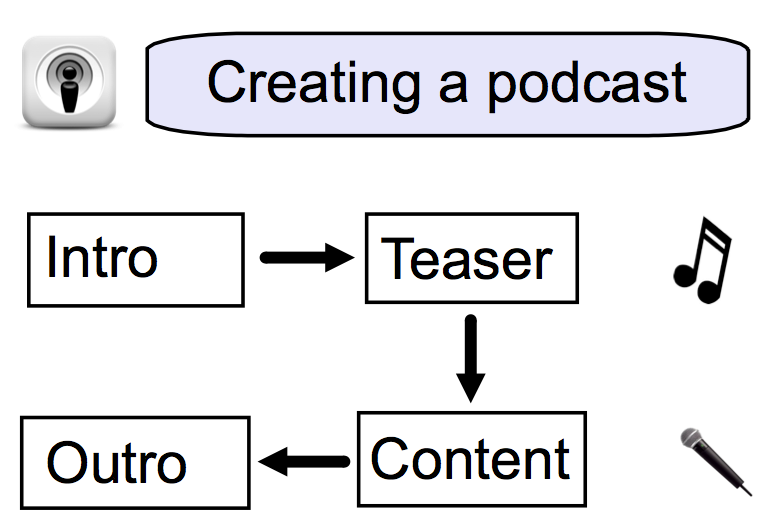 podcasting template.png