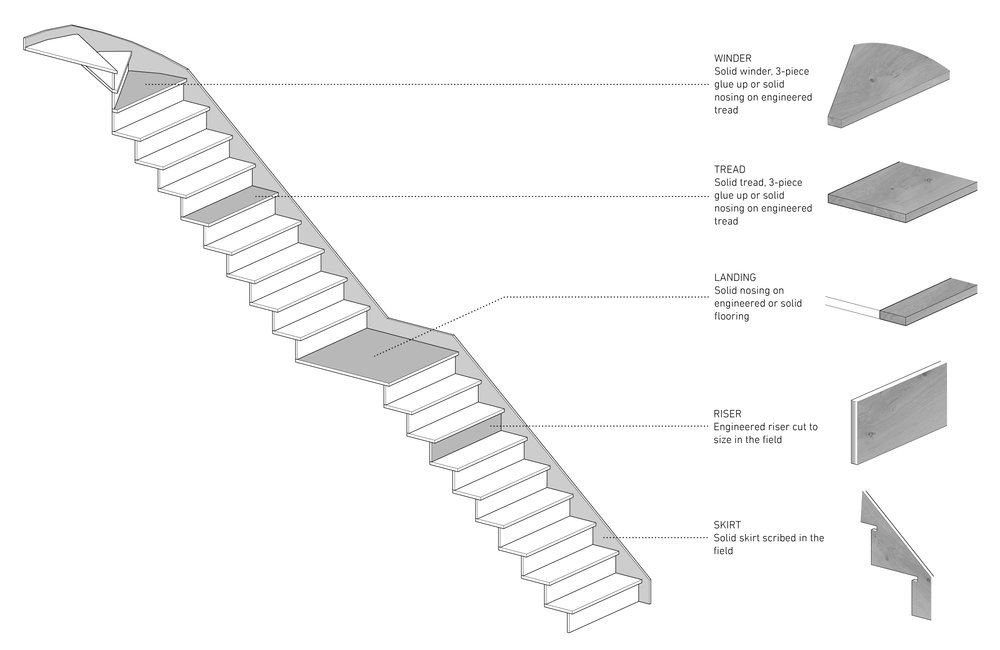 stair_parts