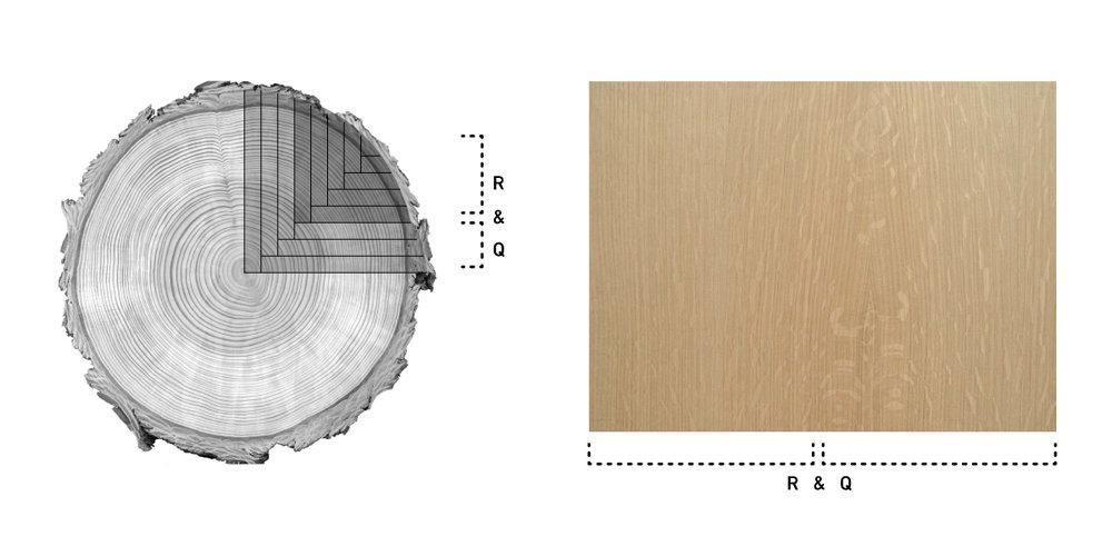 Rift and Quartered Flooring