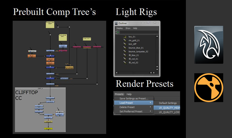 Supplied were prebuilt composite tree's in Nuke, as well as master light rigs per environment and Maya render presets.