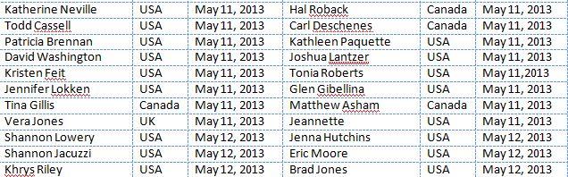 LWSP_Endorser_List_May_12_2013.JPG