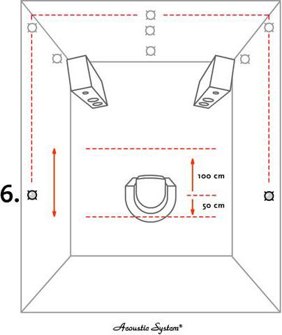Resonator Step 6