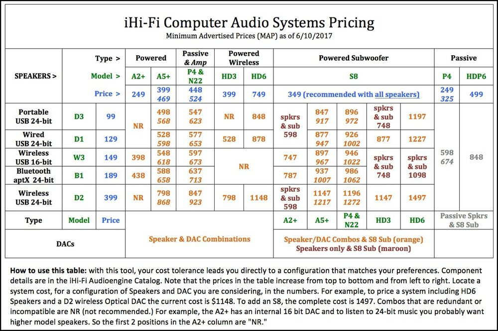 Computer Audio Systems Table 1.jpg