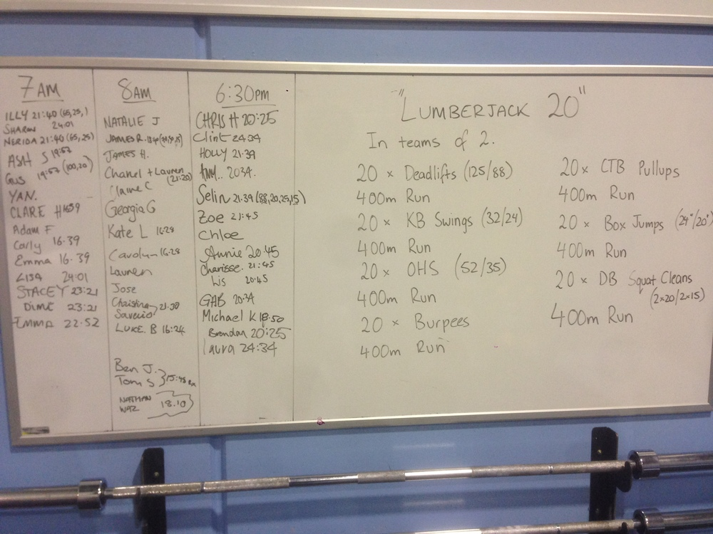 Today's WOD is in memory of the fallen soldiers, those currently in service and their families. Lest We Forget.