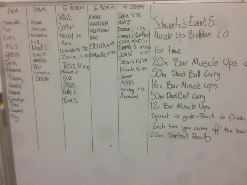 Muscle Up Biathlon 2 - Schwartzs.JPG