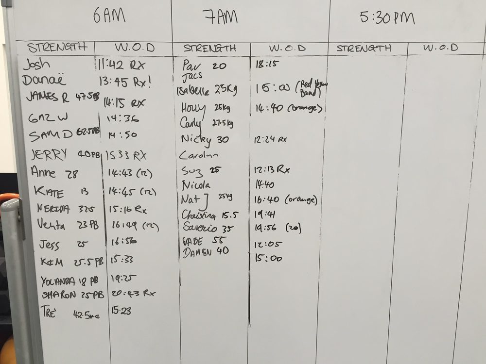 results 10.01.15.JPG
