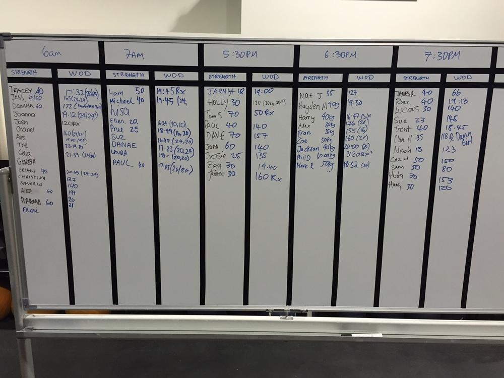 Results 120315.JPG