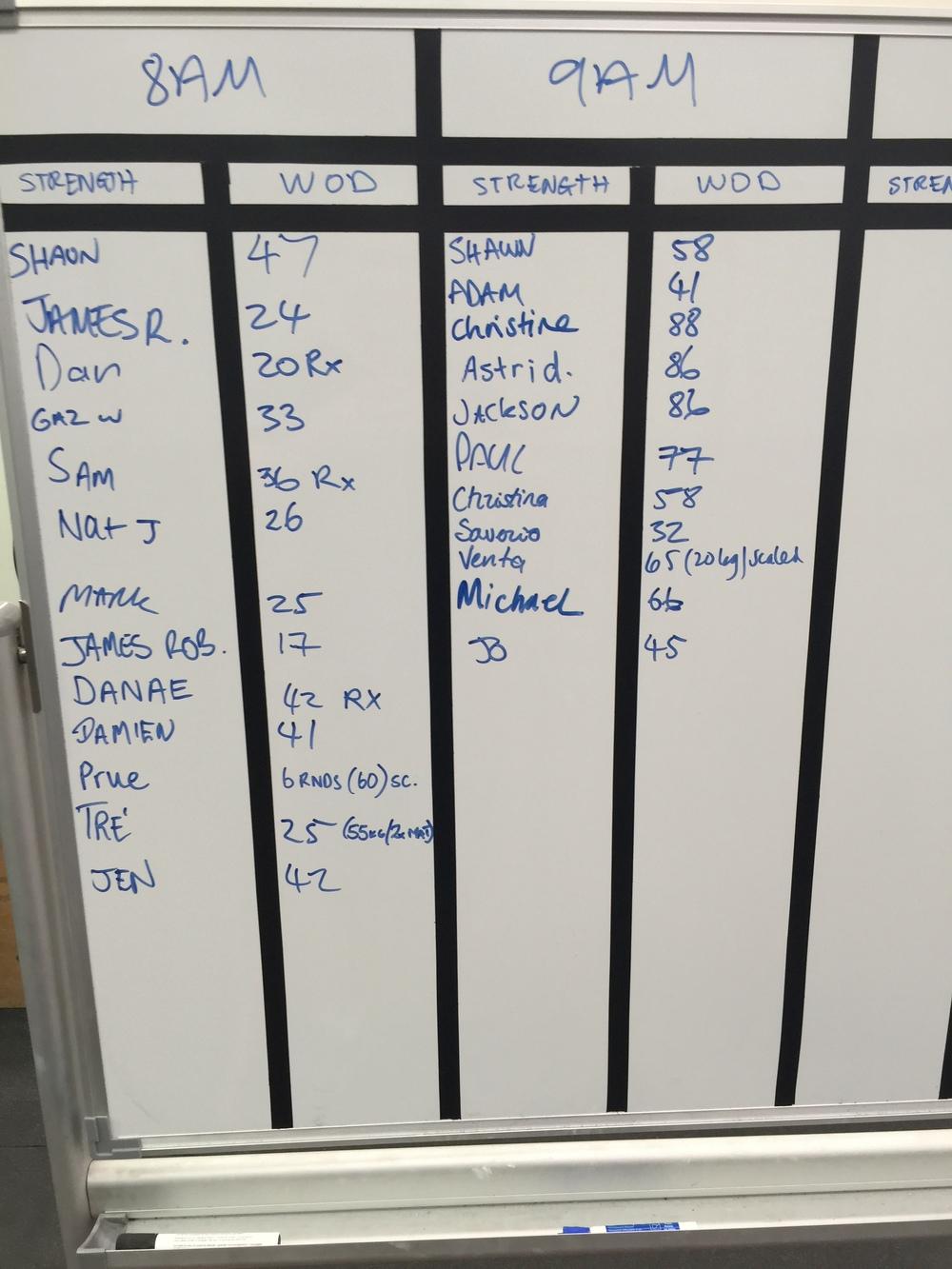 Results 210315.JPG