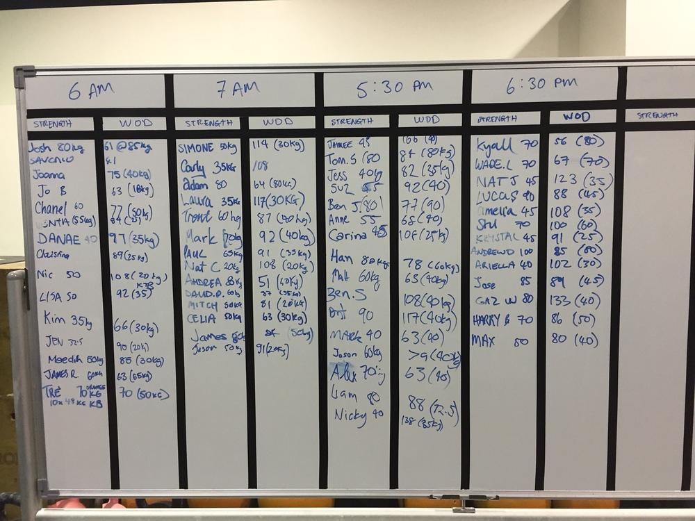 Results 070415.JPG