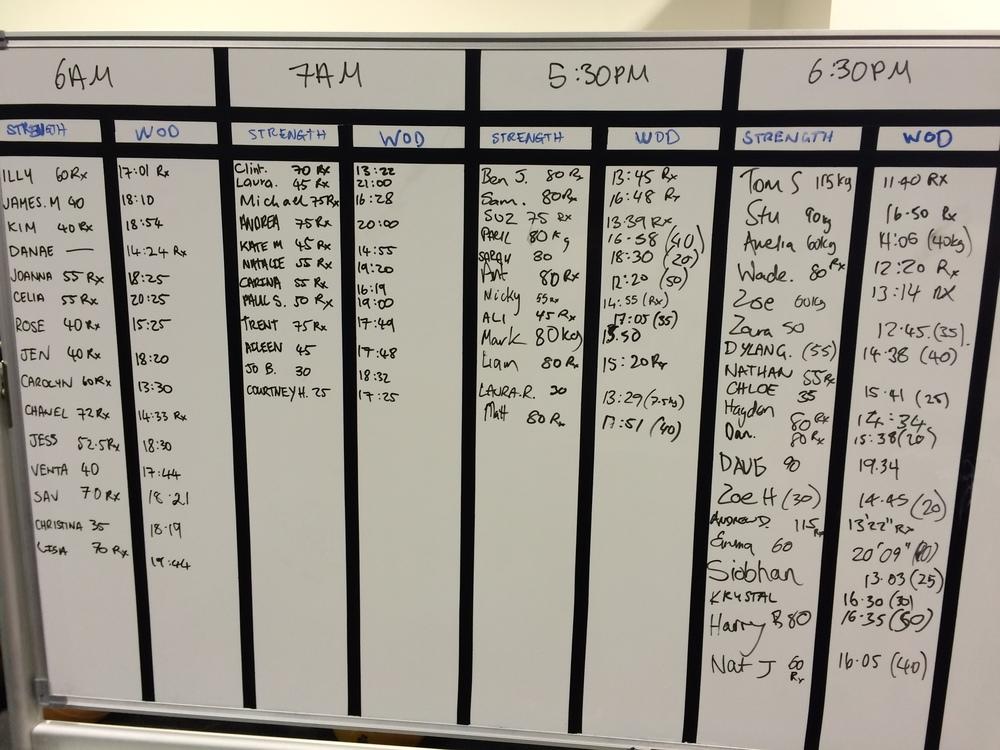 Results_19-05-15.JPG