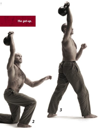 Above: Pavel Tsatsouline completing a few phases of the Turkish Get Up (Tsatsouline, 2006).