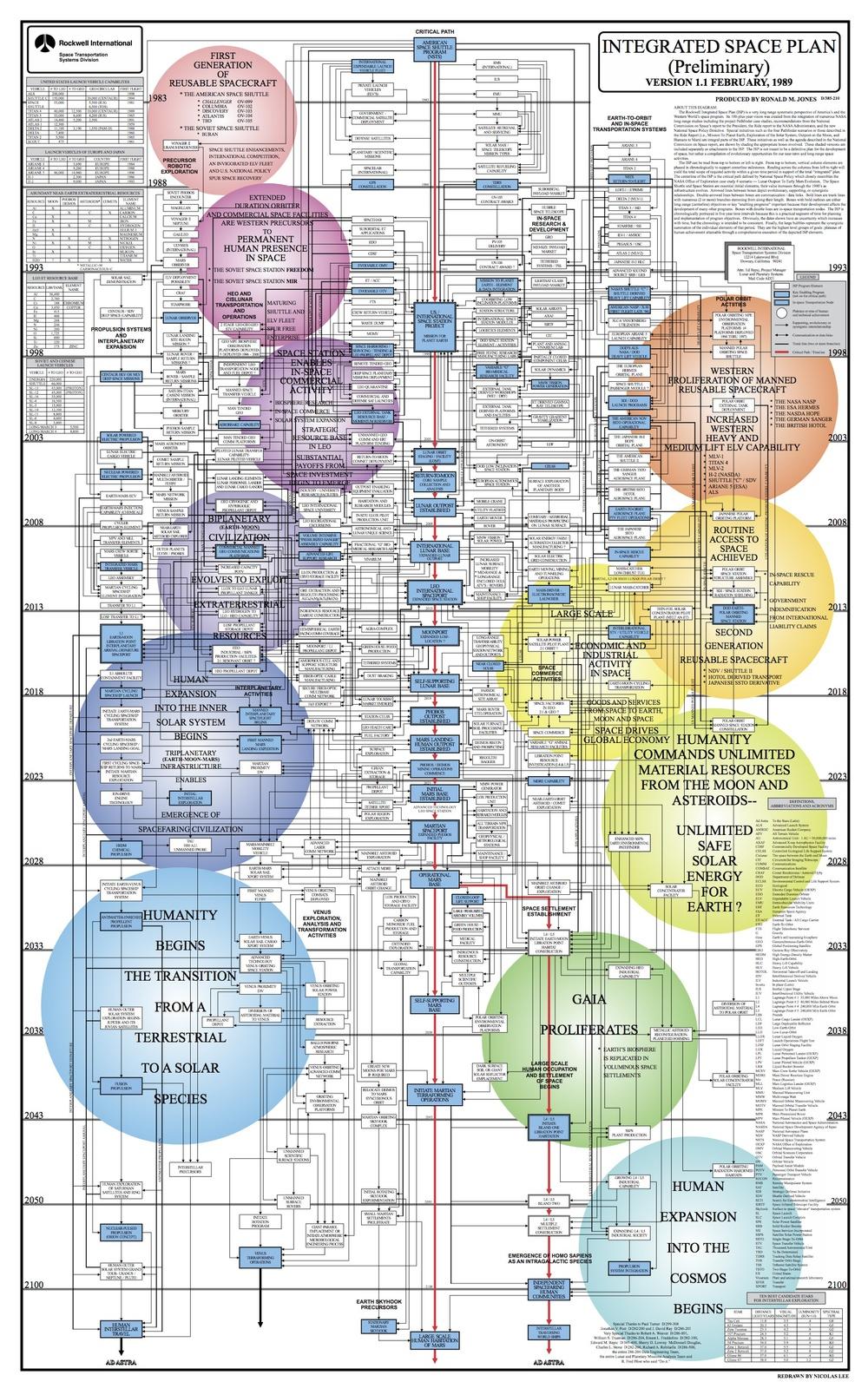 integratedspaceplan2color.jpg